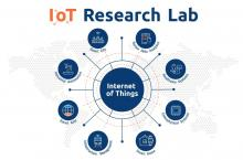 Graph of Internet of Things research
